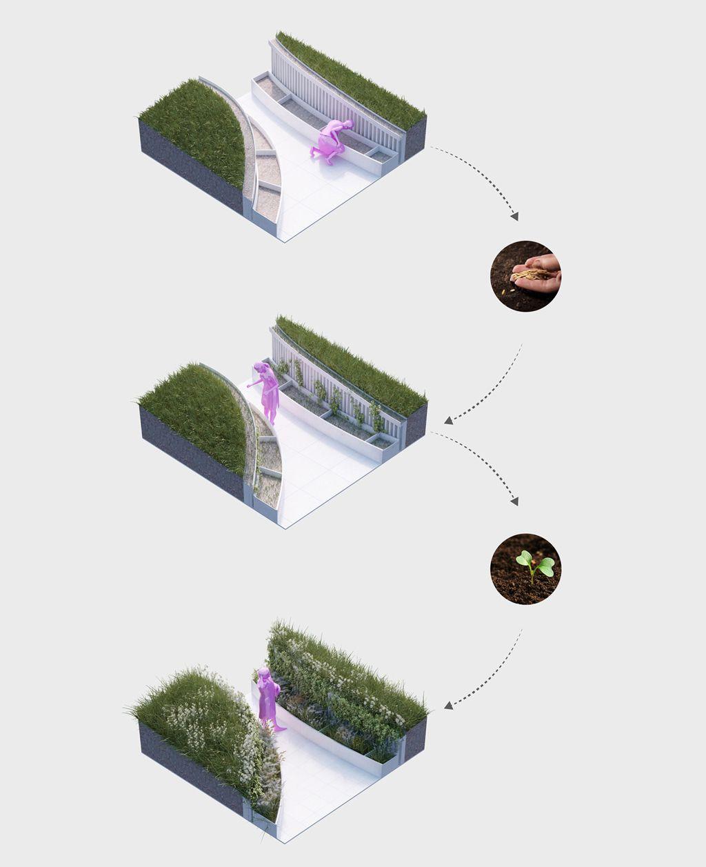 طراحی پارک شهری