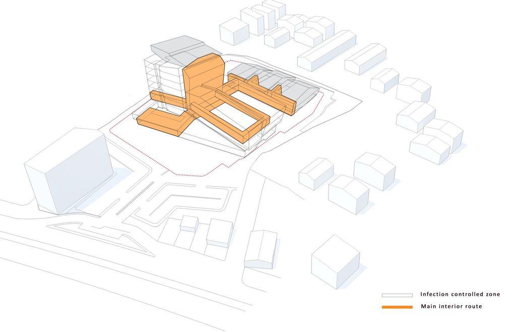 اصول طراحی بیمارستان