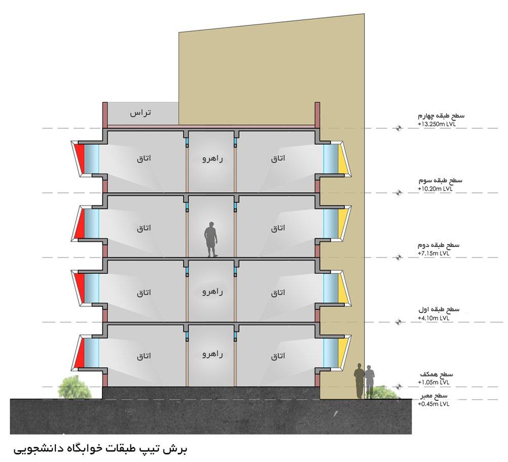 طراحی خوابگاه دانشجویی