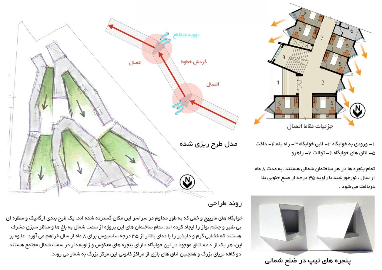 طراحی خوابگاه