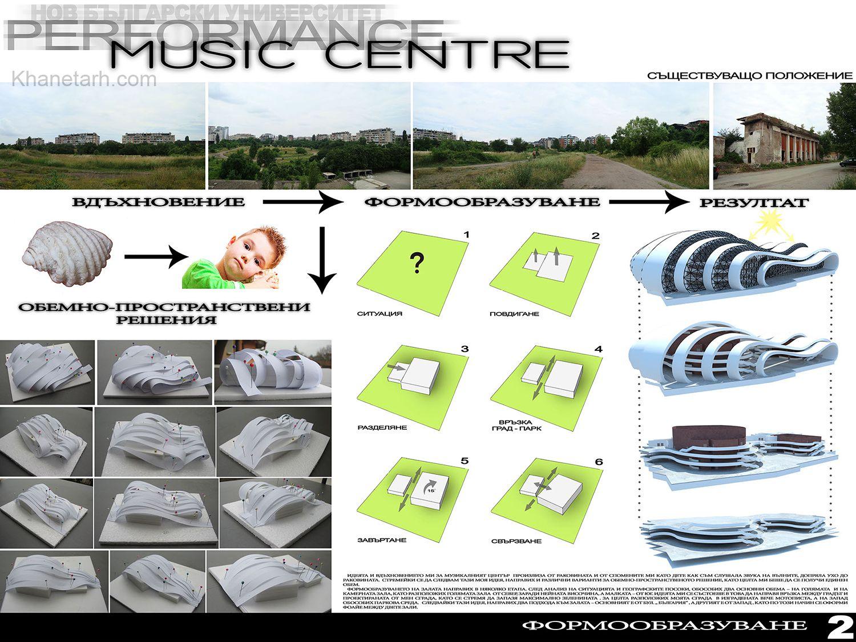 ضوابط طراحی سالن کنسرت