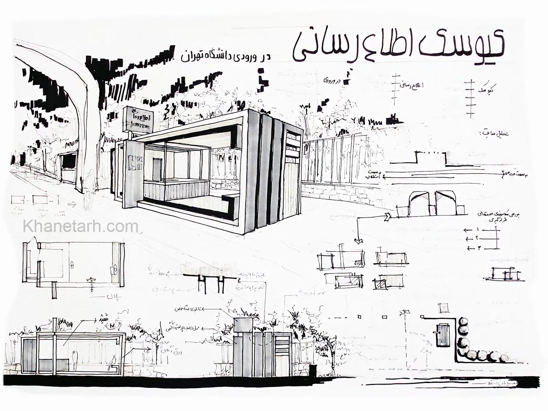 شیت روند طراحی معماری